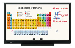 Sharp interactive technology in the classroom.