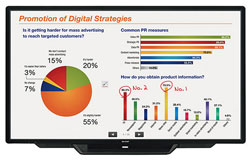 Sharp TouchScreen Monitors - innovation in the classroom