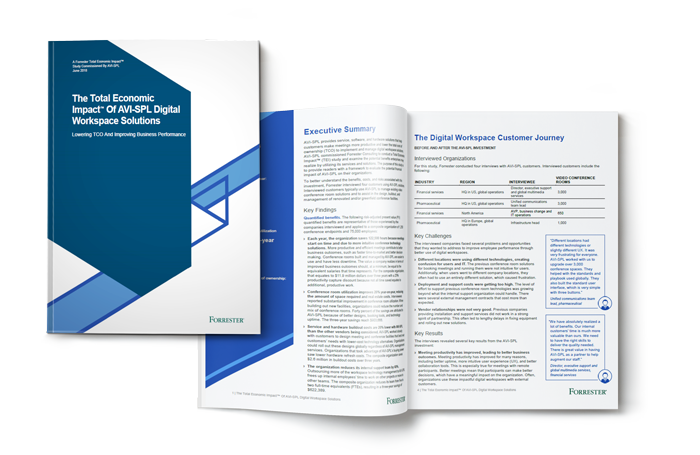 Forrester TEI Study of AVI-SPL Digital Workspace Solutions